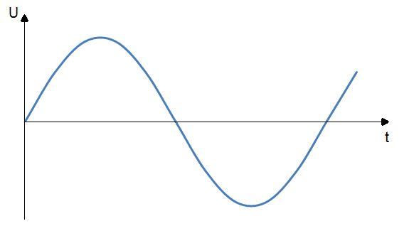 Grundlagen – Modellbahn Kehlert